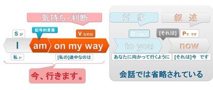 今行きますon my way .jpg