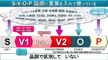 S-V-O-Pの全体像.jpg